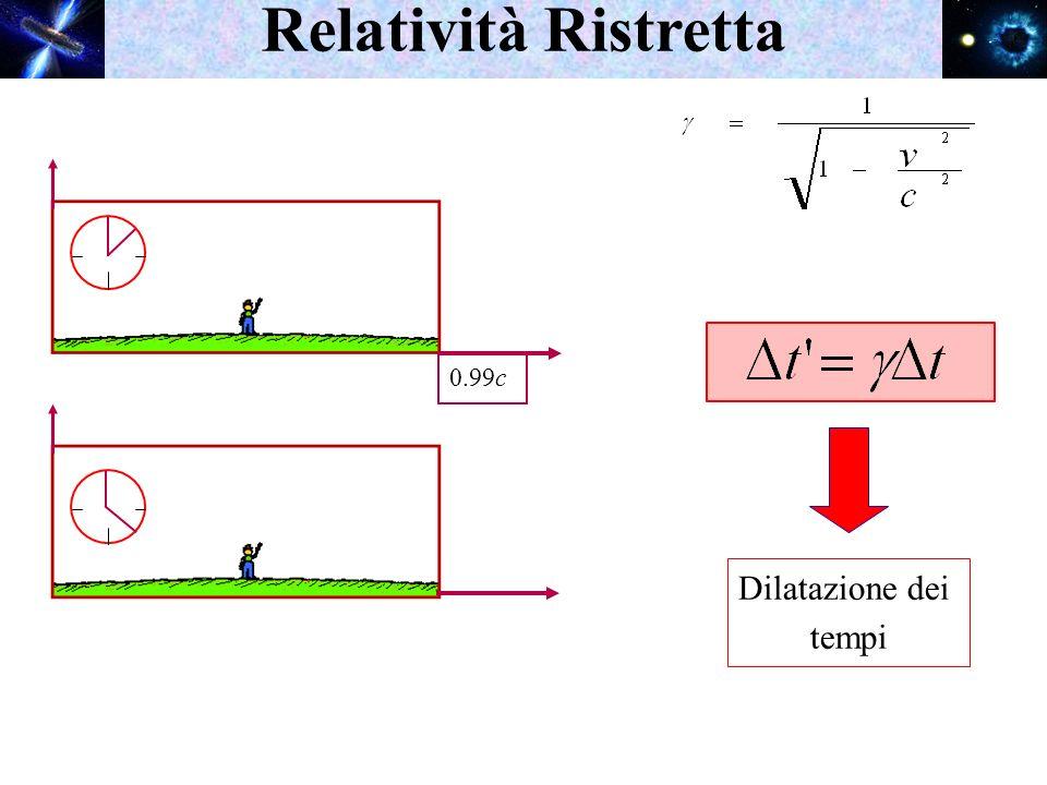 Relatività Ristretta 0.99c Dilatazione dei tempi
