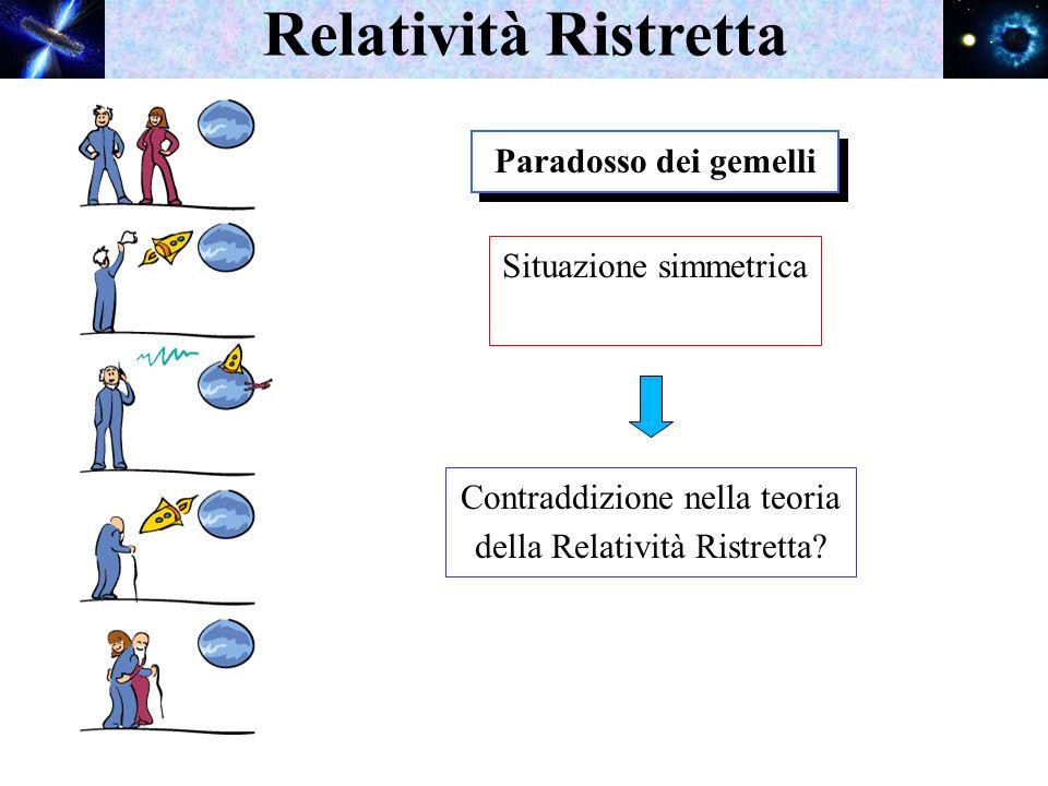 Relatività Ristretta Paradosso dei gemelli Contraddizione nella teoria della Relatività Ristretta? Situazione simmetrica