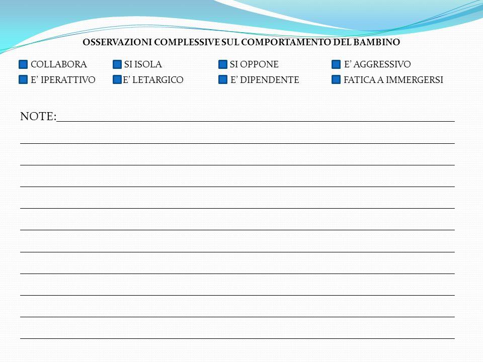 OSSERVAZIONI COMPLESSIVE SUL COMPORTAMENTO DEL BAMBINO COLLABORA SI ISOLA SI OPPONE E AGGRESSIVO E IPERATTIVO E LETARGICO E DIPENDENTE FATICA A IMMERG