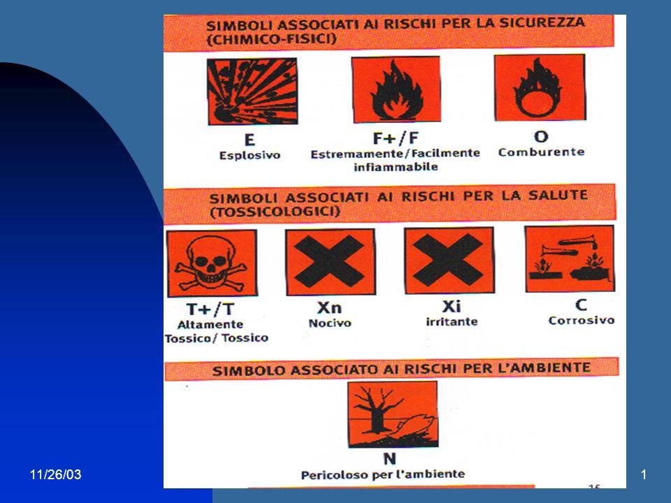 11/26/031 Sostanze chimiche