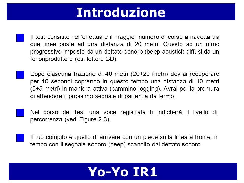 Introduzione Yo-Yo IR1 Il test consiste nelleffettuare il maggior numero di corse a navetta tra due linee poste ad una distanza di 20 metri. Questo ad