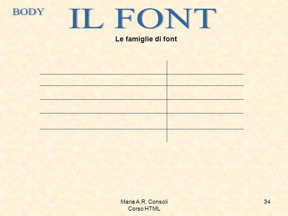 Maria A.R. Consoli Corso HTML 34 Le famiglie di font