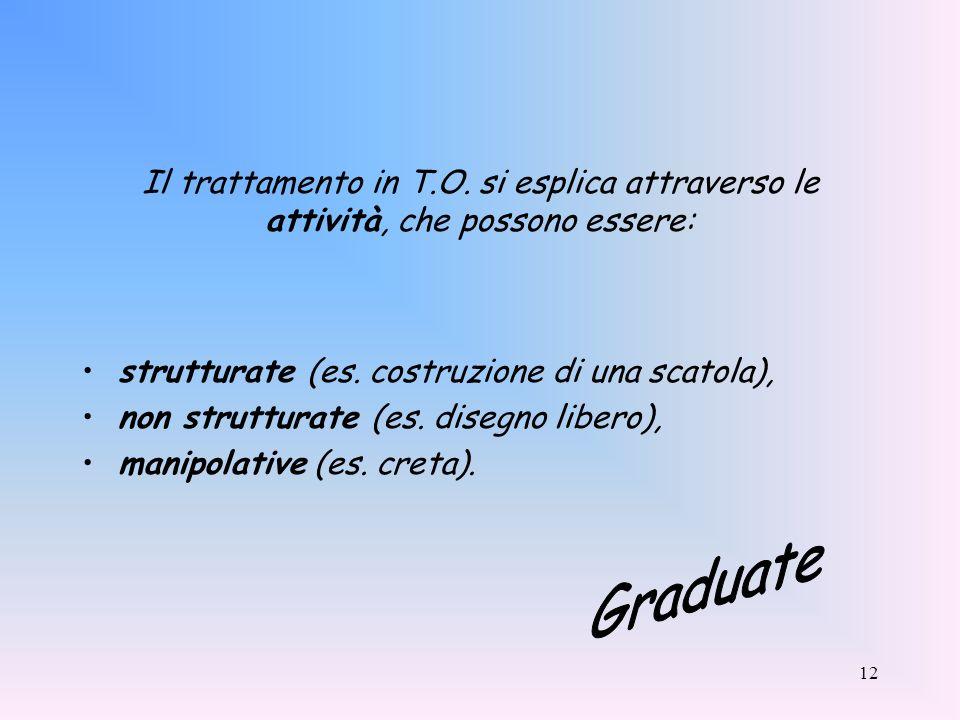 12 Il trattamento in T.O. si esplica attraverso le attività, che possono essere: strutturate (es. costruzione di una scatola), non strutturate (es. di