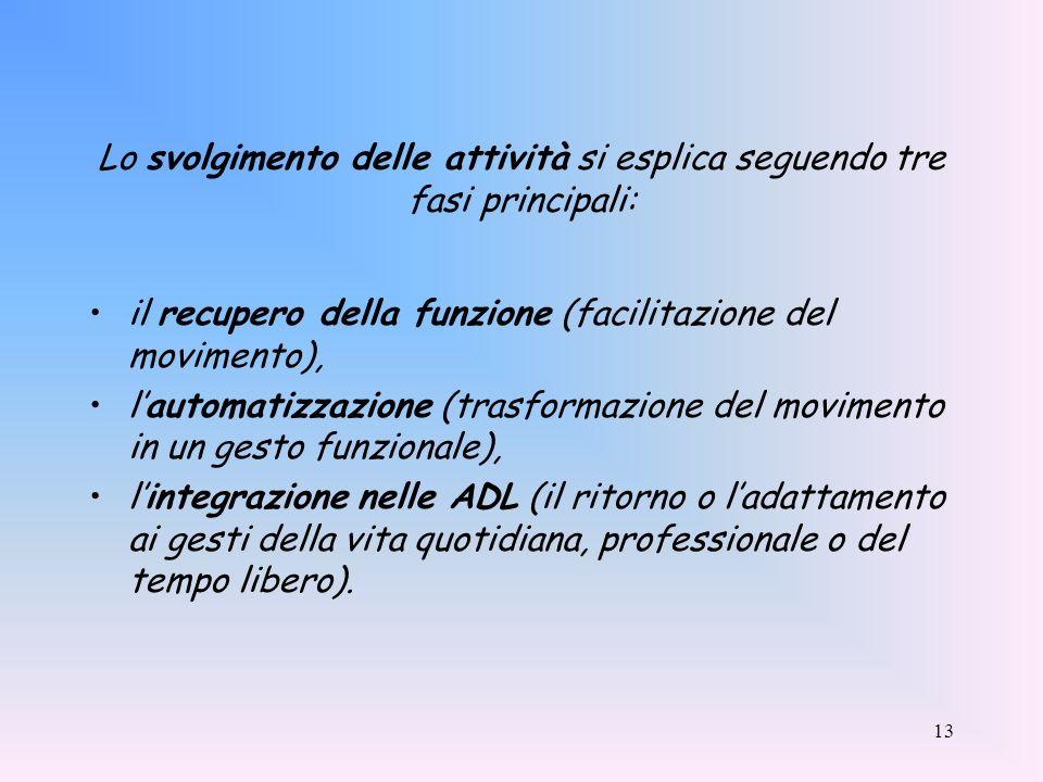 13 Lo svolgimento delle attività si esplica seguendo tre fasi principali: il recupero della funzione (facilitazione del movimento), lautomatizzazione