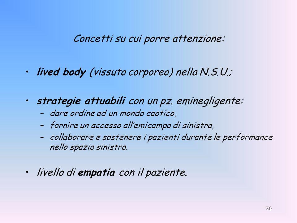 20 Concetti su cui porre attenzione: lived body (vissuto corporeo) nella N.S.U.; strategie attuabili con un pz. eminegligente: –dare ordine ad un mond