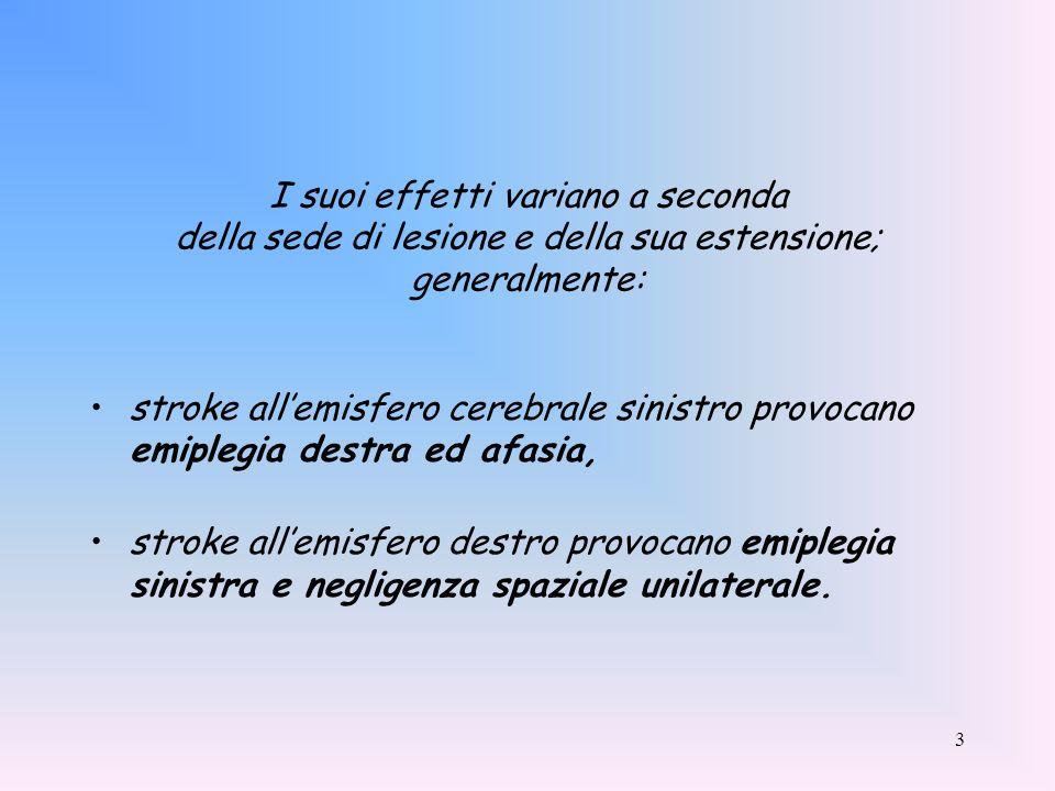 3 I suoi effetti variano a seconda della sede di lesione e della sua estensione; generalmente: stroke allemisfero cerebrale sinistro provocano emipleg