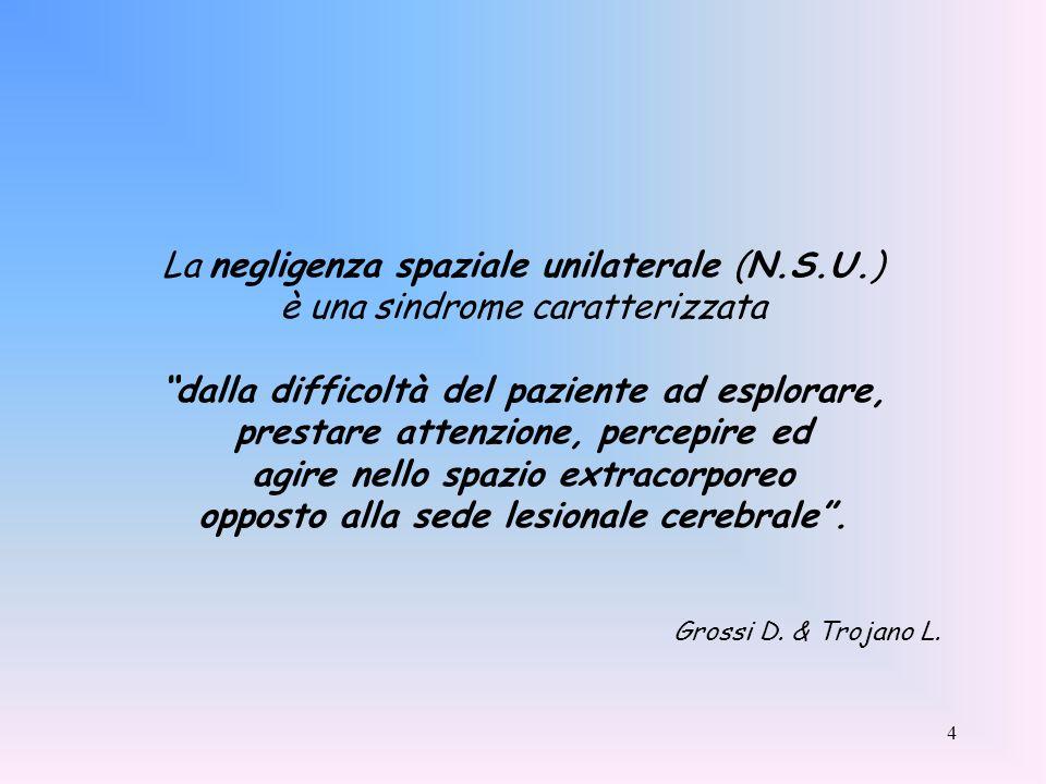 4 La negligenza spaziale unilaterale (N.S.U.) è una sindrome caratterizzata dalla difficoltà del paziente ad esplorare, prestare attenzione, percepire