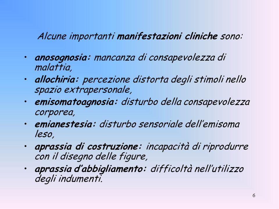 6 Alcune importanti manifestazioni cliniche sono: anosognosia: mancanza di consapevolezza di malattia, allochiria: percezione distorta degli stimoli n