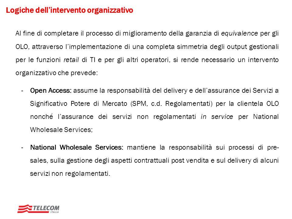 Logiche di confluenza macro da NWS Service Management L.