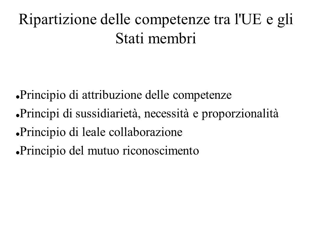 Ripartizione delle competenze tra l'UE e gli Stati membri Principio di attribuzione delle competenze Principi di sussidiarietà, necessità e proporzion