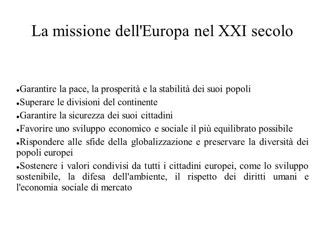 La missione dell'Europa nel XXI secolo Garantire la pace, la prosperità e la stabilità dei suoi popoli Superare le divisioni del continente Garantire