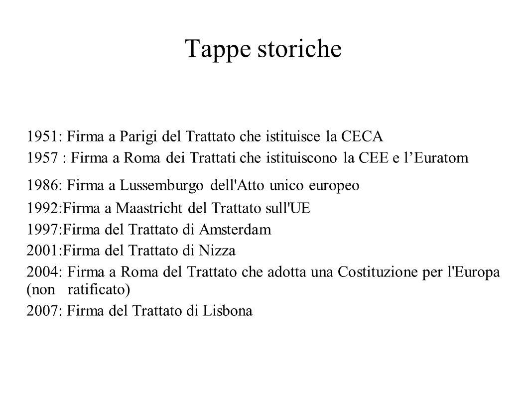 Tappe storiche 1951: Firma a Parigi del Trattato che istituisce la CECA 1957 : Firma a Roma dei Trattati che istituiscono la CEE e lEuratom 1986: Firm