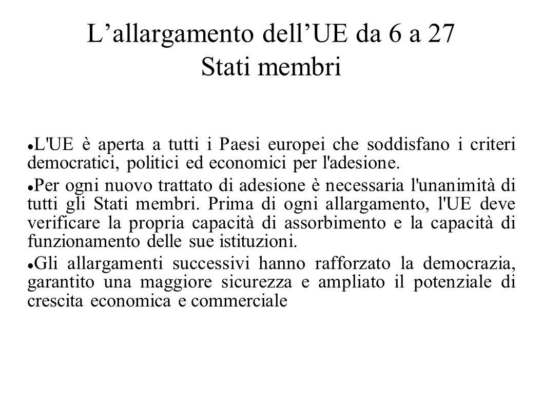 Lallargamento dellUE da 6 a 27 Stati membri L'UE è aperta a tutti i Paesi europei che soddisfano i criteri democratici, politici ed economici per l'ad