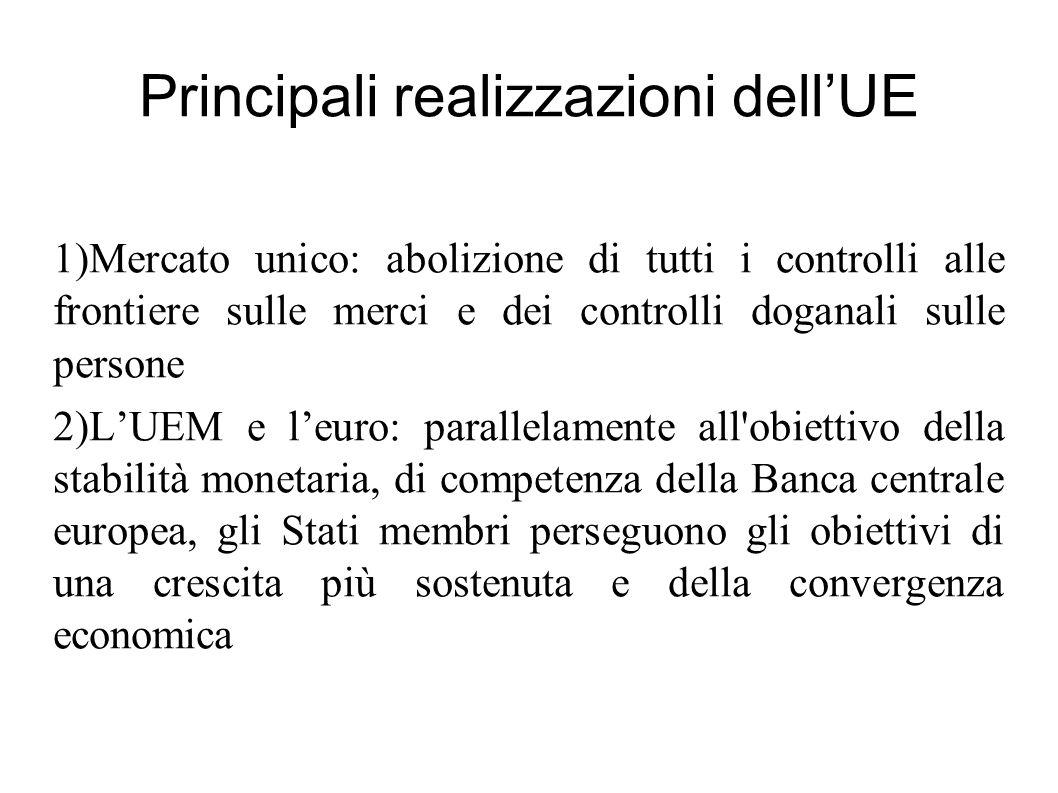 Principali realizzazioni dellUE 1)Mercato unico: abolizione di tutti i controlli alle frontiere sulle merci e dei controlli doganali sulle persone 2)L