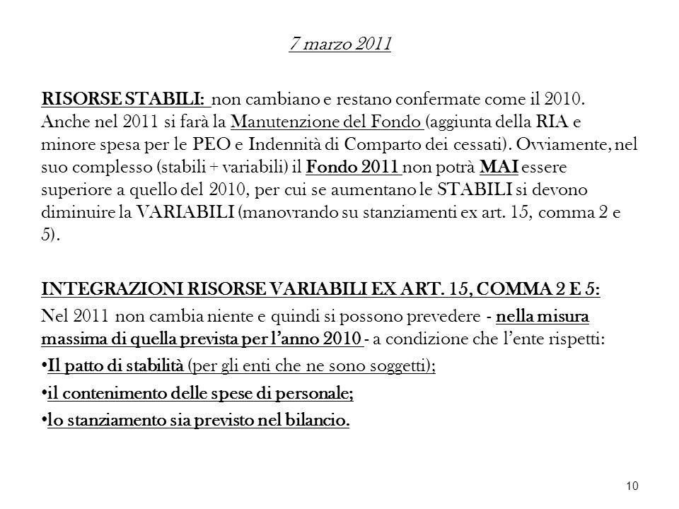 7 marzo 2011 RISORSE STABILI: non cambiano e restano confermate come il 2010. Anche nel 2011 si farà la Manutenzione del Fondo (aggiunta della RIA e m