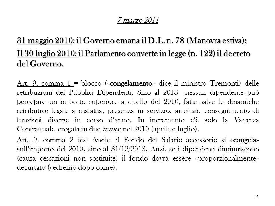 7 marzo 2011 31 maggio 2010: il Governo emana il D.L. n. 78 (Manovra estiva); Il 30 luglio 2010: il Parlamento converte in legge (n. 122) il decreto d