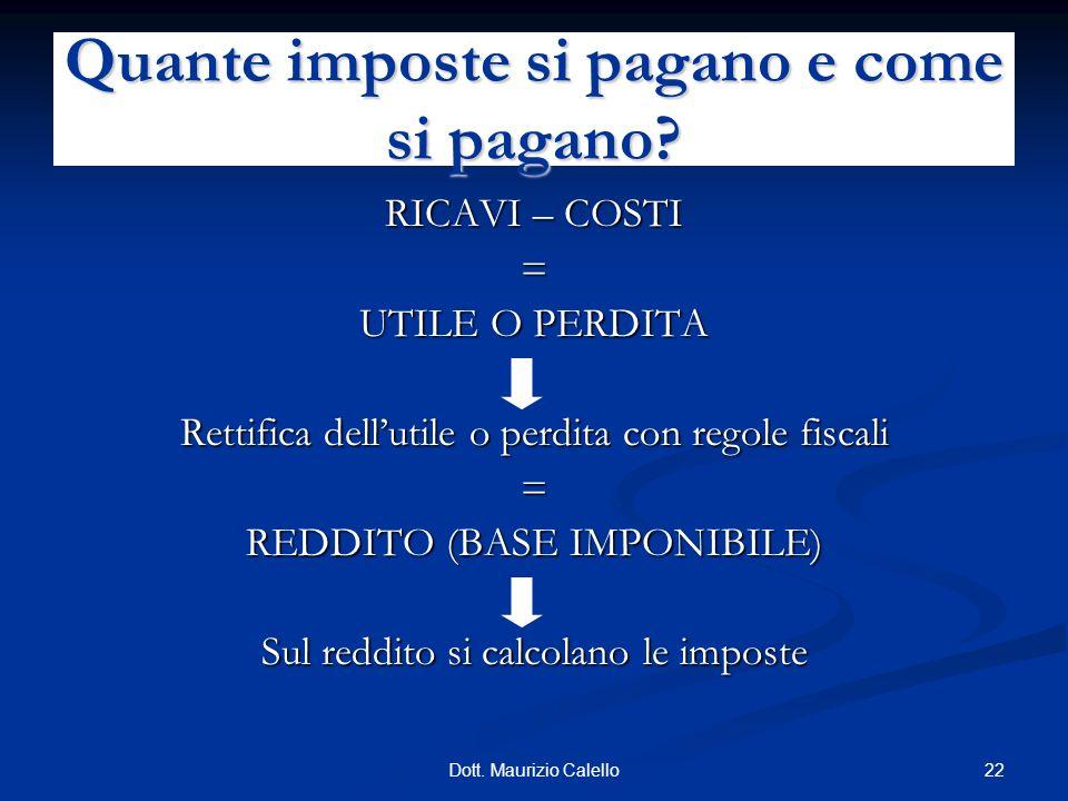 22Dott. Maurizio Calello RICAVI – COSTI = UTILE O PERDITA Rettifica dellutile o perdita con regole fiscali = REDDITO (BASE IMPONIBILE) Sul reddito si