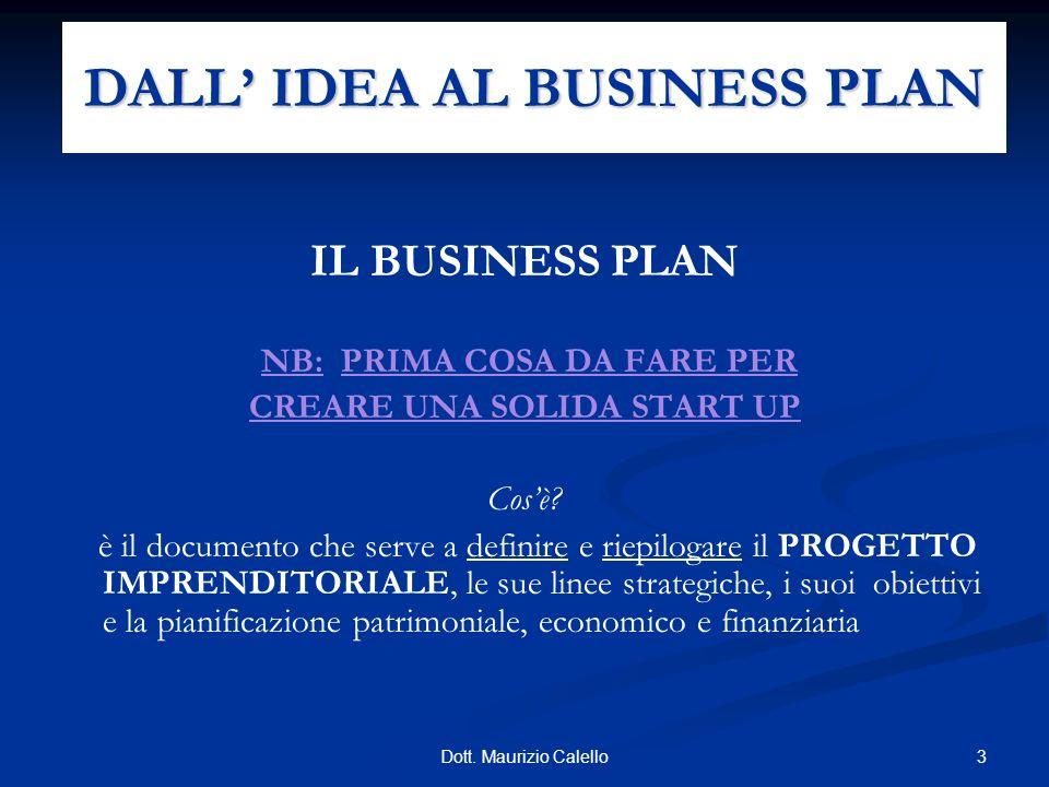 3Dott. Maurizio Calello IL BUSINESS PLAN NB: PRIMA COSA DA FARE PER CREARE UNA SOLIDA START UP Cosè? è il documento che serve a definire e riepilogare