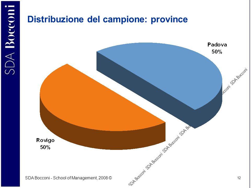 SDA Bocconi - School of Management, 2008 © 12 Distribuzione del campione: province