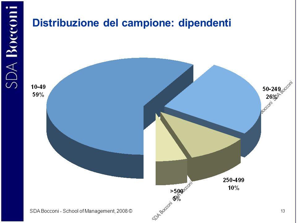 SDA Bocconi - School of Management, 2008 © 13 Distribuzione del campione: dipendenti