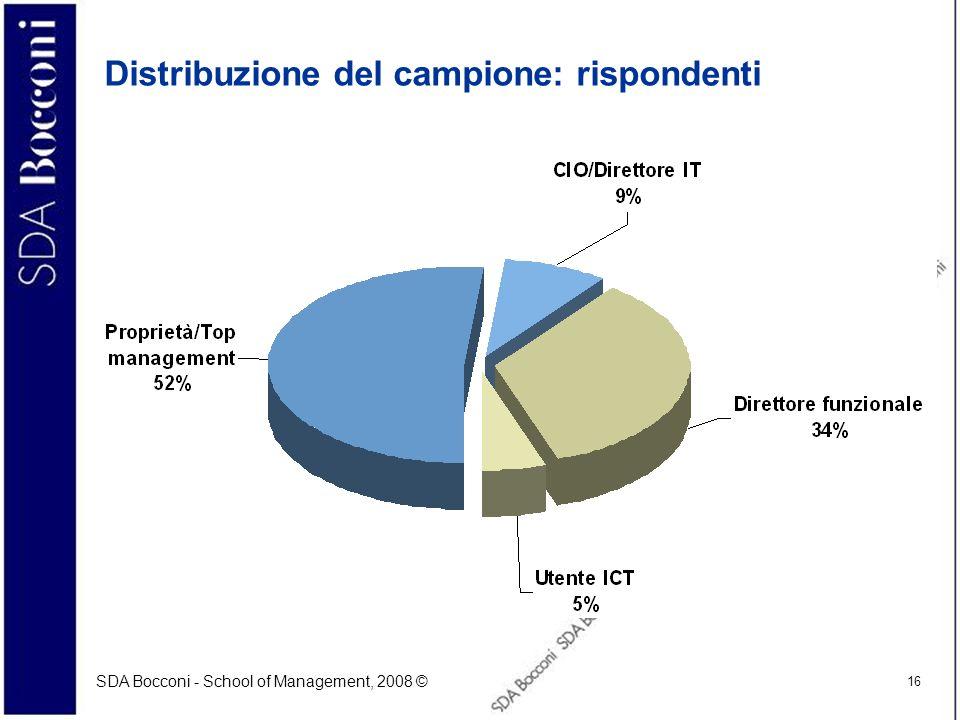 SDA Bocconi - School of Management, 2008 © 16 Distribuzione del campione: rispondenti
