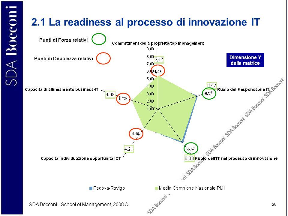 SDA Bocconi - School of Management, 2008 © 28 Dimensione Y della matrice 2.1 La readiness al processo di innovazione IT Punti di Forza relativi Punti