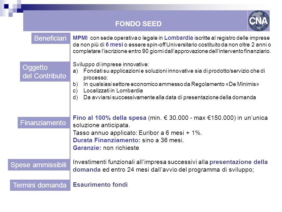 Come finanziare le reti Lombardia MPMI con sede operativa o legale in Lombardia iscritte al registro delle imprese da non più di 6 mesi o essere spin-