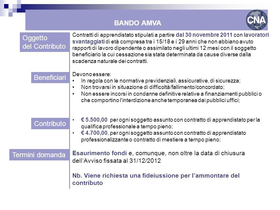 Come finanziare le reti Lombardia Contratti di apprendistato stipulati a partire dal 30 novembre 2011 con lavoratori svantaggiati di età compresa tra
