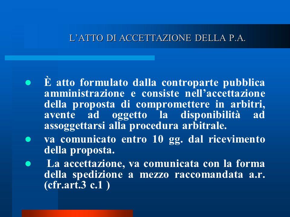 LATTO DI ACCETTAZIONE DELLA P.A.LATTO DI ACCETTAZIONE DELLA P.A.