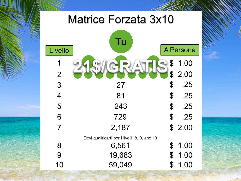 Tu Matrice Forzata 3x10 27 1 $ 1.00 21$/GRATIS21$/GRATIS 2 $ 2.00 3 $.25 481$.25 5243$.25 6729$.25 72,187$ 2.00 86,561$ 1.00 919,683$ 1.00 1059,049$ 1.00 Devi qualificarti per I livelli 8, 9, and 10 Livello A Persona