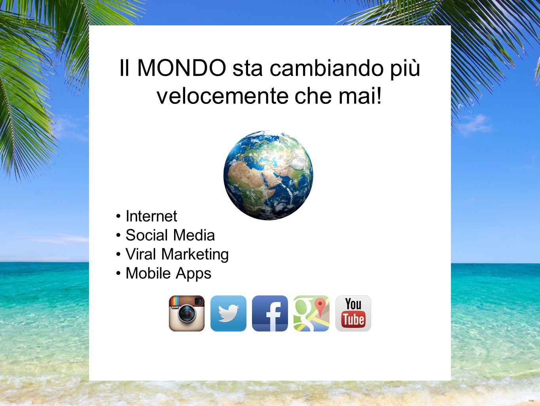Il MONDO sta cambiando più velocemente che mai! Internet Social Media Viral Marketing Mobile Apps