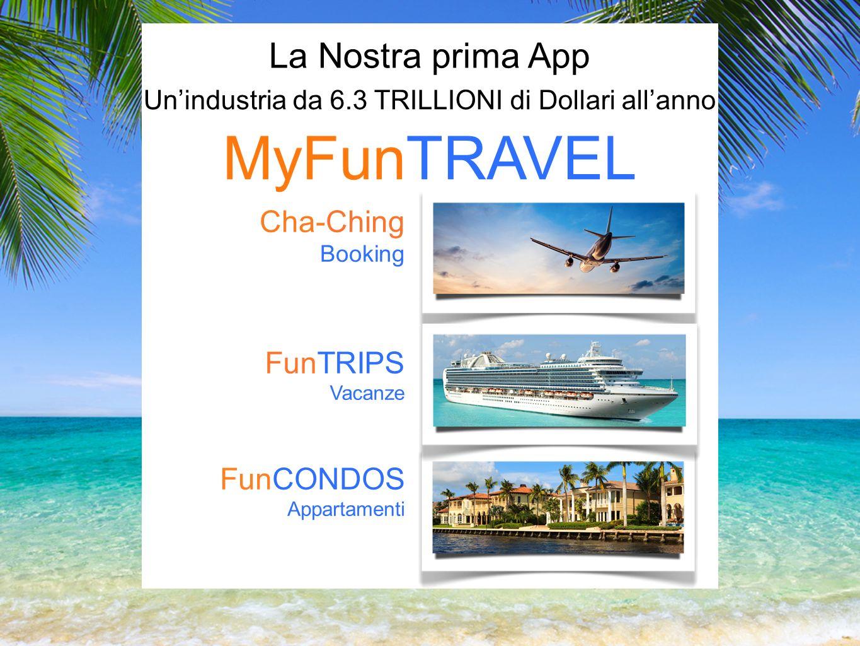 Add social media icons & globe picture La Nostra prima App Unindustria da 6.3 TRILLIONI di Dollari allanno FunTRIPS Vacanze FunCONDOS Appartamenti Cha-Ching Booking MyFunTRAVEL