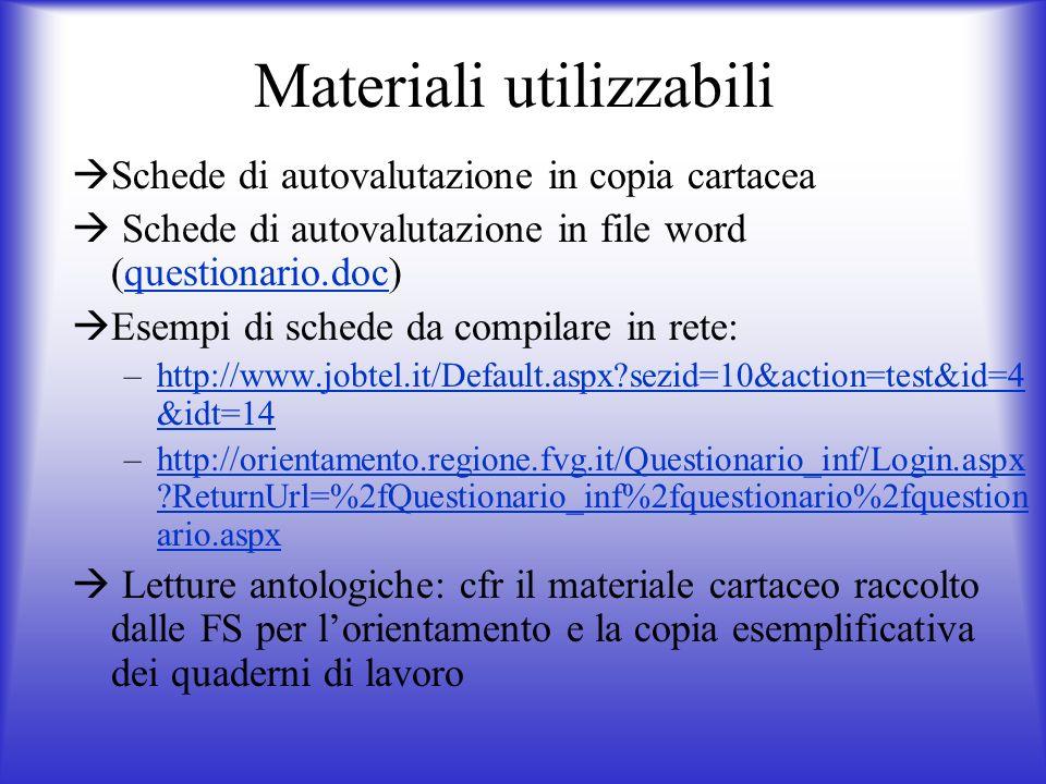 Materiali utilizzabili Schede di autovalutazione in copia cartacea Schede di autovalutazione in file word (questionario.doc)questionario.doc Esempi di