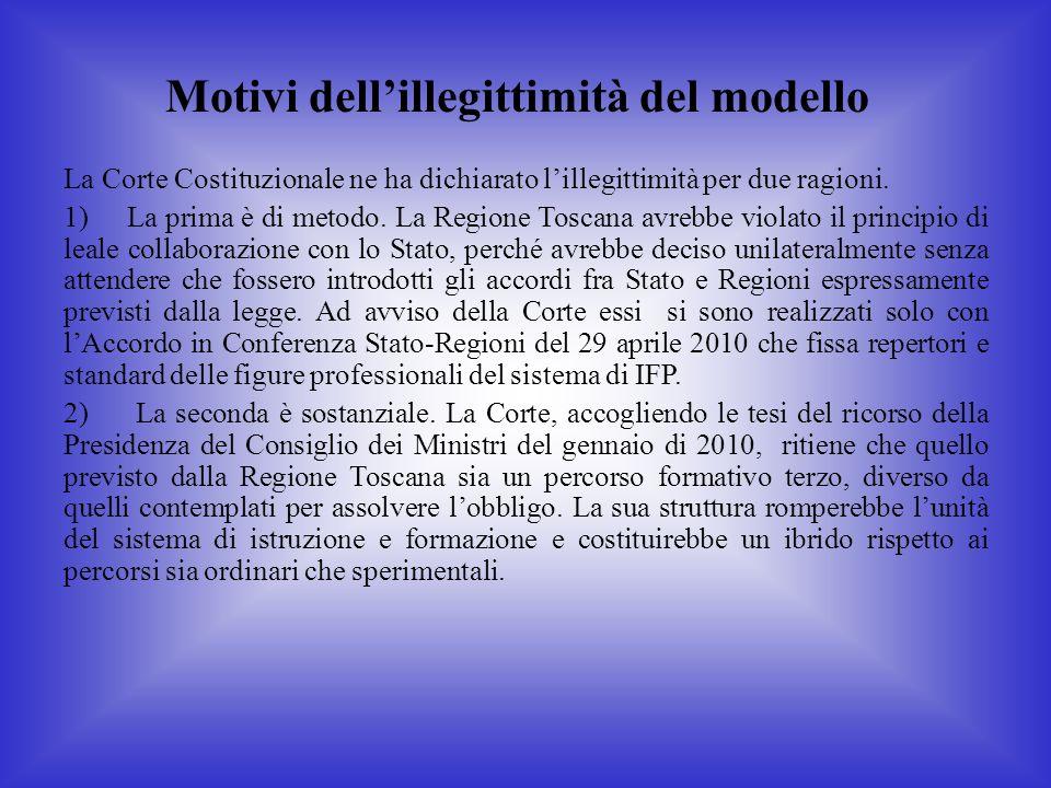La Corte Costituzionale ne ha dichiarato lillegittimità per due ragioni. 1) La prima è di metodo. La Regione Toscana avrebbe violato il principio di l