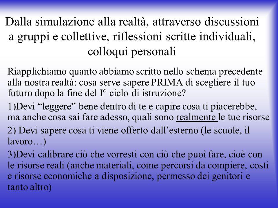 Dalla simulazione alla realtà, attraverso discussioni a gruppi e collettive, riflessioni scritte individuali, colloqui personali Riapplichiamo quanto