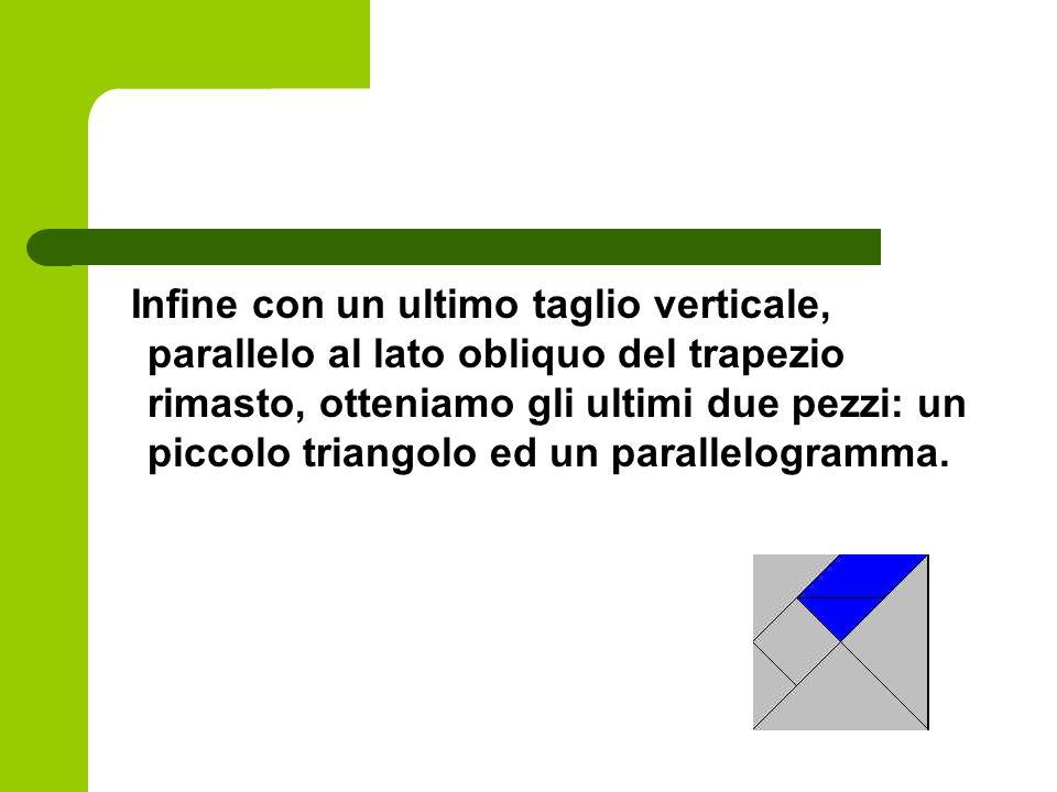 Infine con un ultimo taglio verticale, parallelo al lato obliquo del trapezio rimasto, otteniamo gli ultimi due pezzi: un piccolo triangolo ed un para