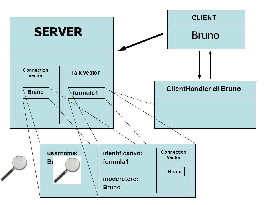 Connection Vector Talk Vector Bruno ClientHandler di Bruno CLIENT username: Bruno Talk Vector formula1 Connection Vector identificativo: formula1 moderatore: Bruno