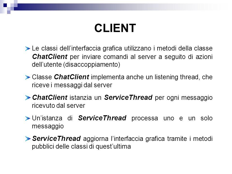 CLIENT Le classi dellinterfaccia grafica utilizzano i metodi della classe ChatClient per inviare comandi al server a seguito di azioni dellutente (dis