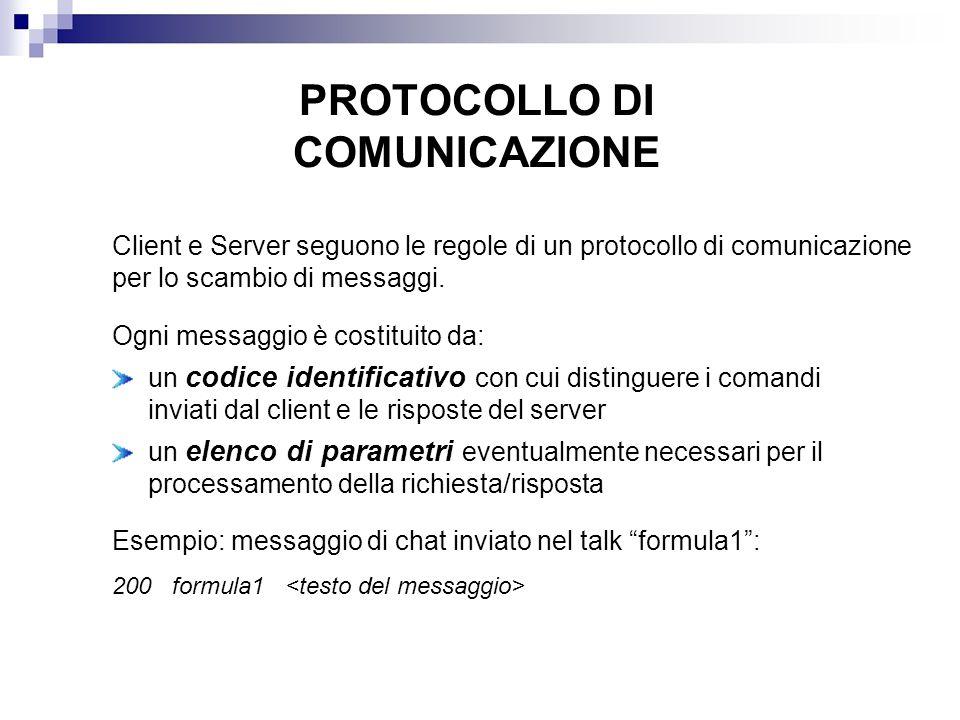 PROTOCOLLO DI COMUNICAZIONE Ogni messaggio è costituito da: un codice identificativo con cui distinguere i comandi inviati dal client e le risposte de
