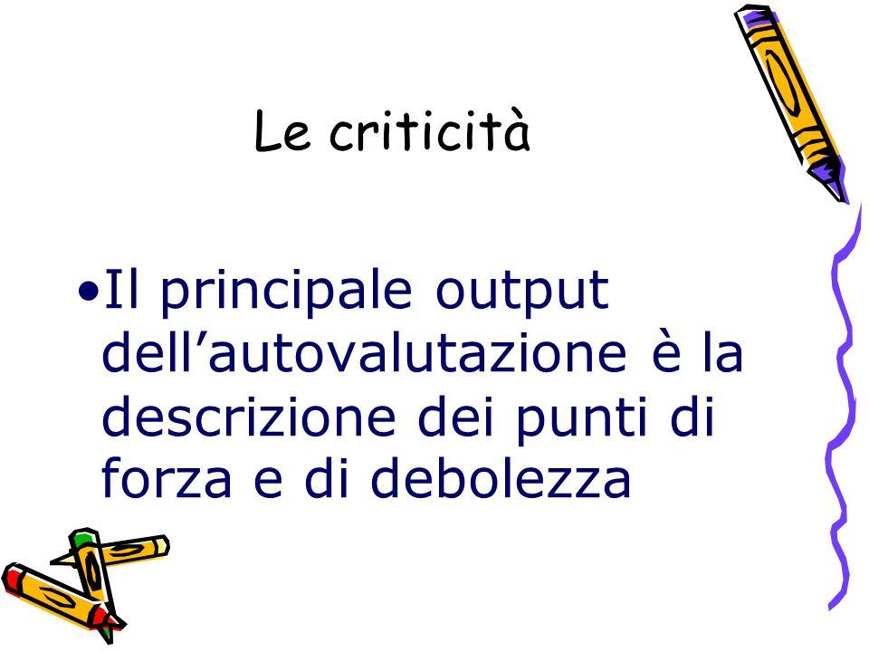 Le criticità Il principale output dellautovalutazione è la descrizione dei punti di forza e di debolezza