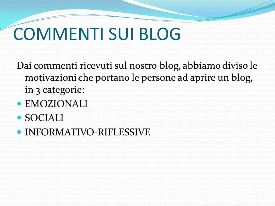 COMMENTI SUI BLOG Dai commenti ricevuti sul nostro blog, abbiamo diviso le motivazioni che portano le persone ad aprire un blog, in 3 categorie: EMOZI