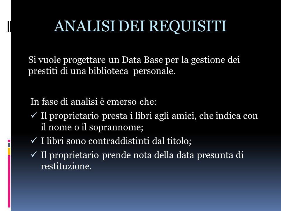 ANALISI DEI REQUISITI Si vuole progettare un Data Base per la gestione dei prestiti di una biblioteca personale.