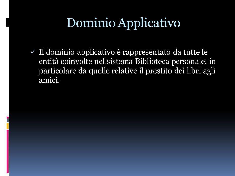 Dominio Applicativo Il dominio applicativo è rappresentato da tutte le entità coinvolte nel sistema Biblioteca personale, in particolare da quelle relative il prestito dei libri agli amici.