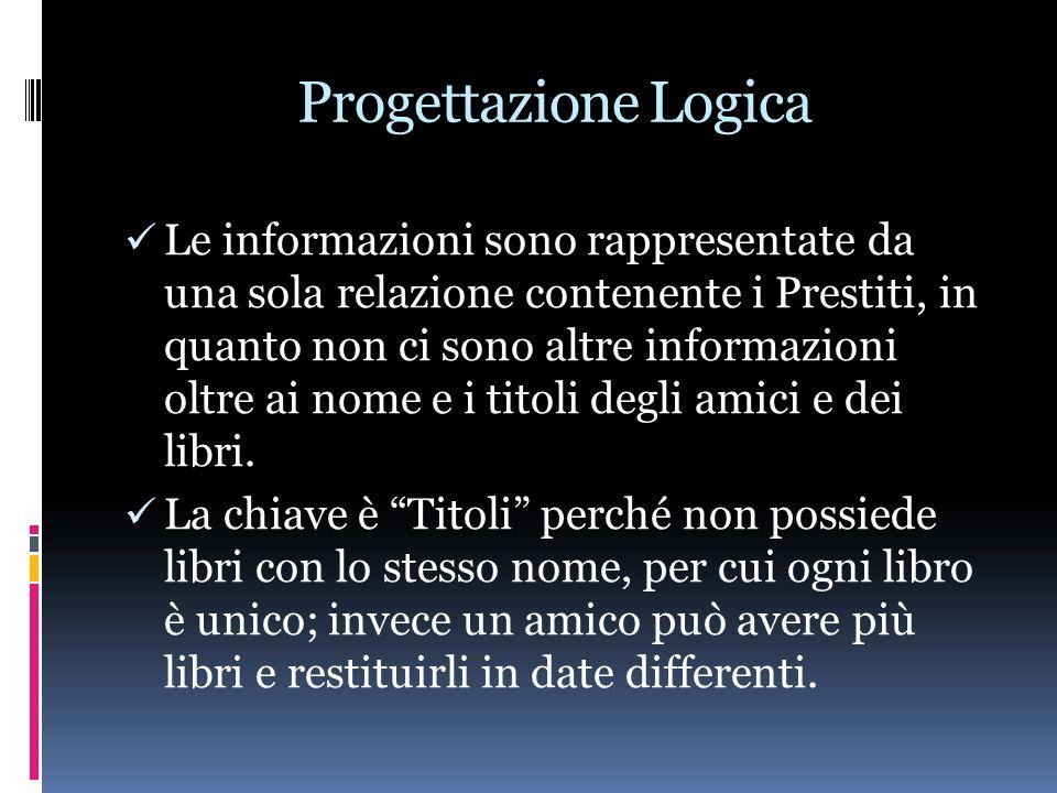 Progettazione Logica Le informazioni sono rappresentate da una sola relazione contenente i Prestiti, in quanto non ci sono altre informazioni oltre ai nome e i titoli degli amici e dei libri.