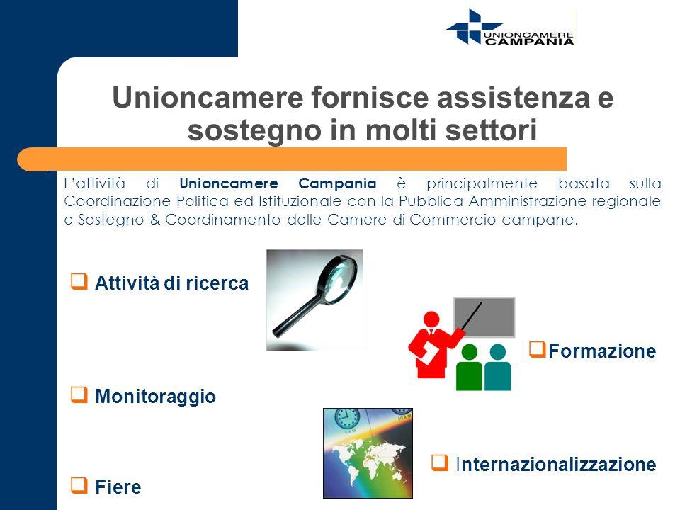 Unioncamere fornisce assistenza e sostegno in molti settori Attività di ricerca Formazione Monitoraggio Internazionalizzazione Fiere Lattività di Unio