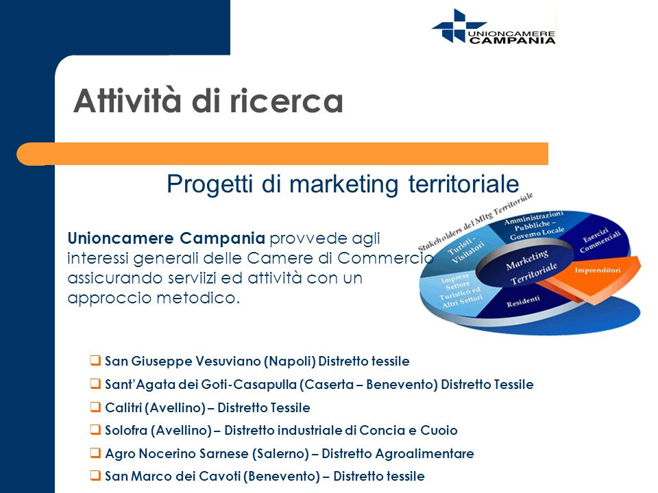 Progetti di marketing territoriale San Giuseppe Vesuviano (Napoli) Distretto tessile SantAgata dei Goti-Casapulla (Caserta – Benevento) Distretto Tess