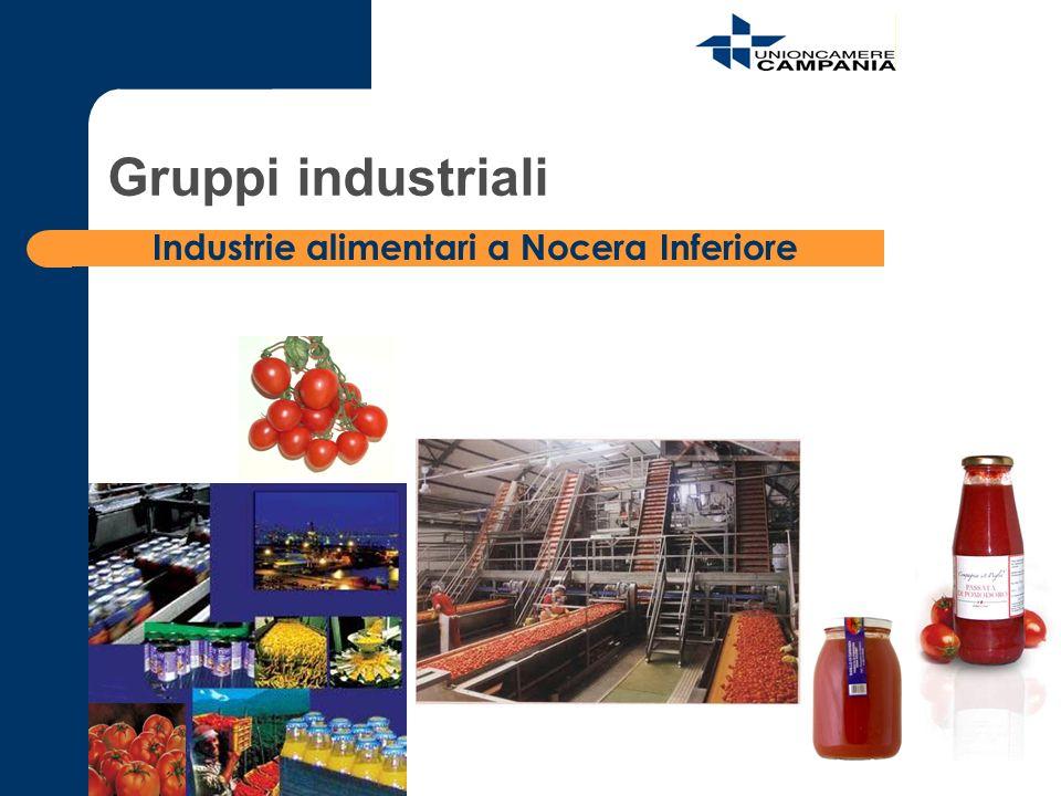 Industrie alimentari a Nocera Inferiore Gruppi industriali