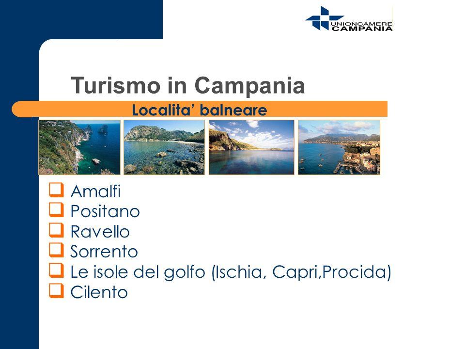 Localita balneare Amalfi Positano Ravello Sorrento Le isole del golfo (Ischia, Capri,Procida) Cilento Turismo in Campania