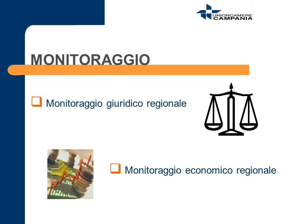 MONITORAGGIO Monitoraggio giuridico regionale Monitoraggio economico regionale