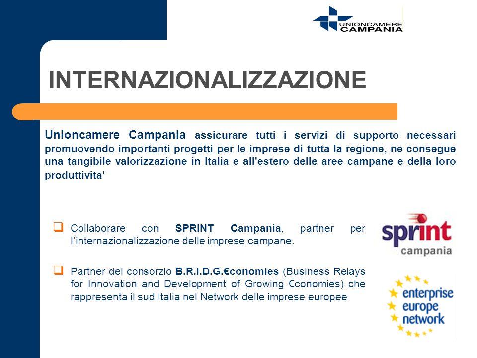 INTERNAZIONALIZZAZIONE Collaborare con SPRINT Campania, partner per linternazionalizzazione delle imprese campane. Partner del consorzio B.R.I.D.G.con